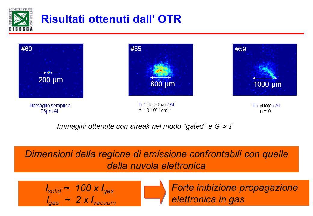Ti / He 30bar / Al n ~ 8 10 18 cm -3 #59 1000 µm Ti / vuoto / Al n = 0 Bersaglio semplice 75µm Al 200 µm #60 I solid ~ 100 x I gas I gas ~ 2 x I vacuu