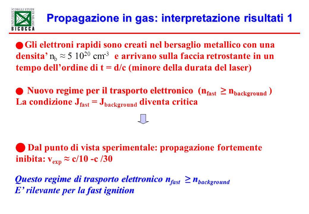 Propagazione in gas: interpretazione risultati 1 Propagazione in gas: interpretazione risultati 1 Gli elettroni rapidi sono creati nel bersaglio metal
