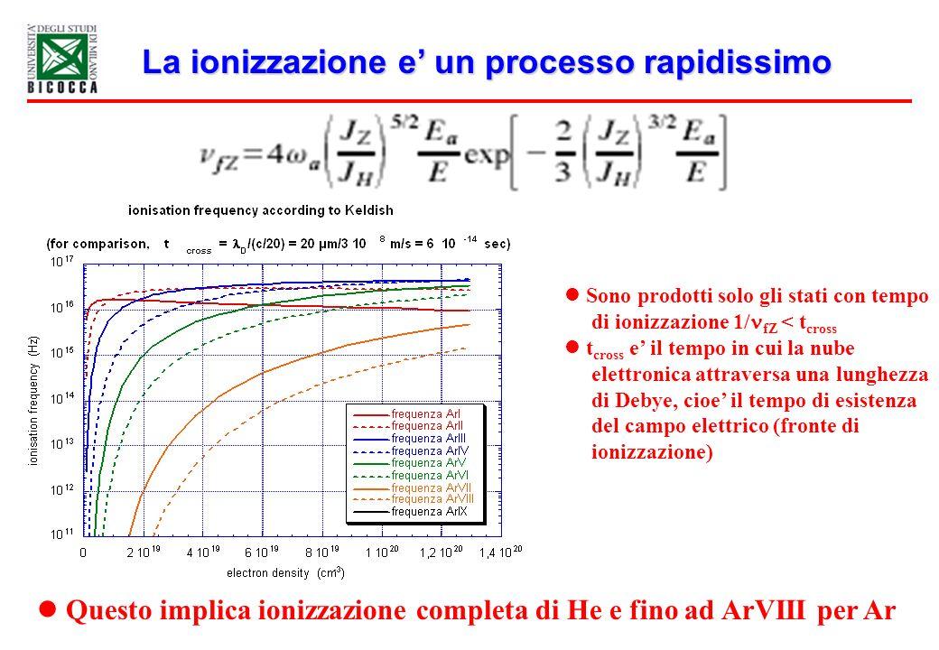l Sono prodotti solo gli stati con tempo di ionizzazione 1/ fZ < t cross l t cross e il tempo in cui la nube elettronica attraversa una lunghezza di D
