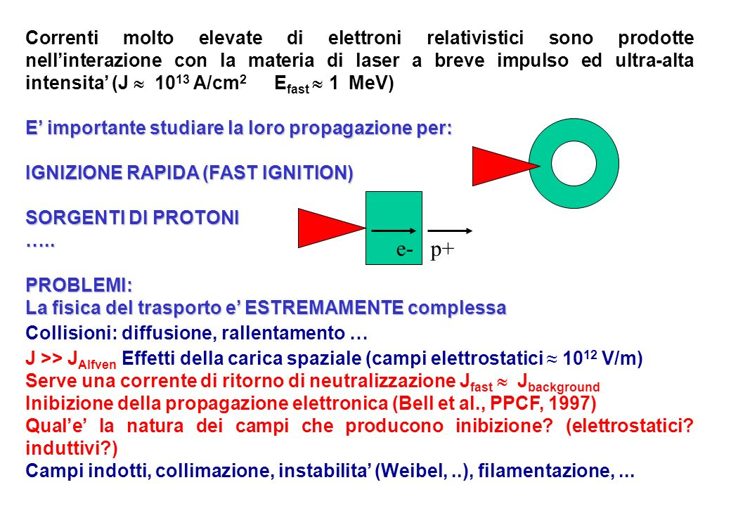 1) Confronto tra propagazione in conduttori e dielettrici Diagnostica: spettroscopia K- Evidenza di inibizione nella propagazione Regime di propagazione limitata dai campi F.Pisani, et al., PRE, 62, R5927 (2000), T.Hall, et al., PRL, 81, 1003 (1998), D.Batani, et al., PRE, 61, 5725 (2000) 2) Propagazione in foam D.Batani, et al., PRE, 65, 066409 (2002) Diagnostica: spettroscopia K- Dipendenza dellinibizione dalla densita del materiale di background 3) OTR e CTR collegate alla propagazione di elettroni relativistici JJ.Santos, et al., PRL, 89, 025001 (2002), S.D.