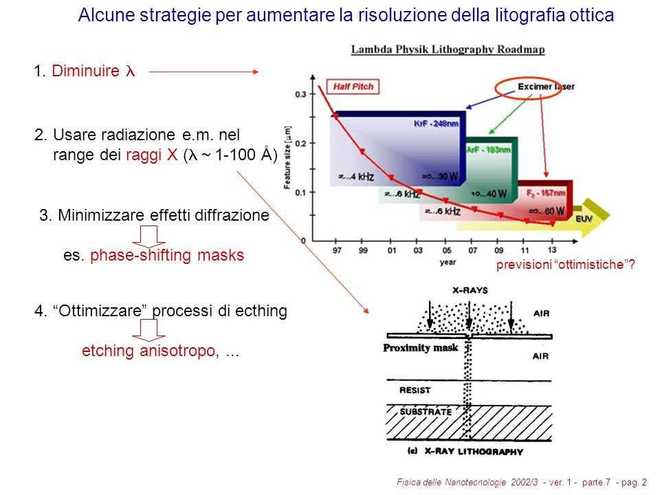 Fisica delle Nanotecnologie 2002/3 - ver. 1 - parte 7 - pag.