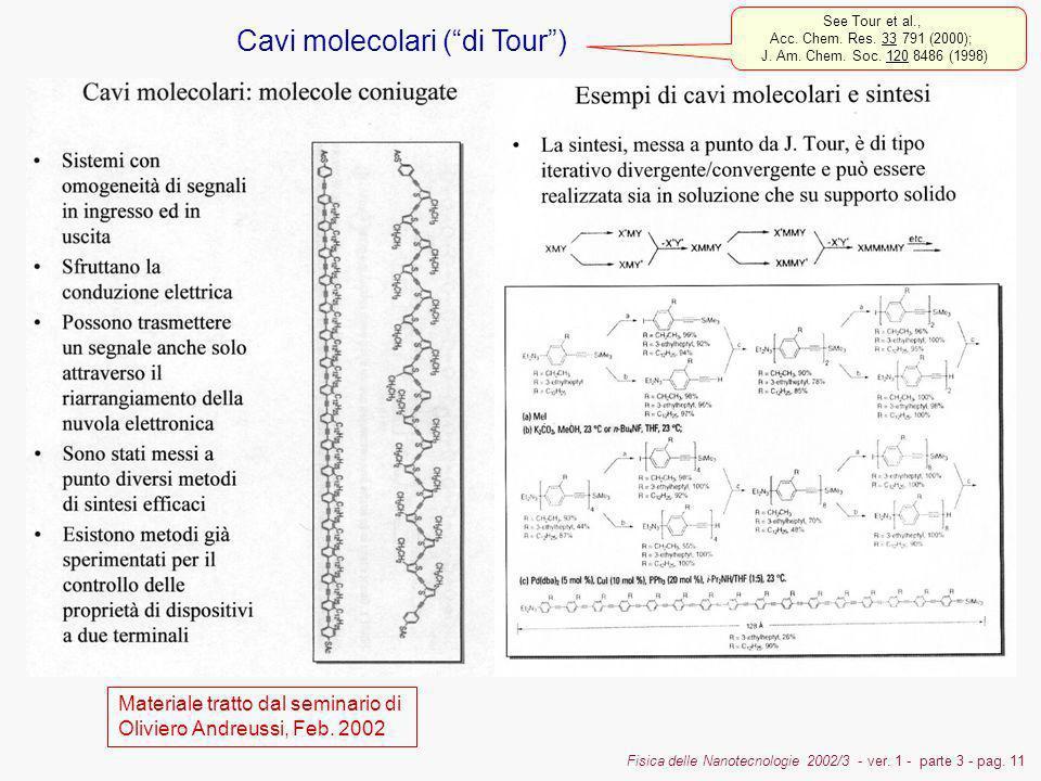 Fisica delle Nanotecnologie 2002/3 - ver. 1 - parte 3 - pag. 11 Cavi molecolari (di Tour) See Tour et al., Acc. Chem. Res. 33 791 (2000); J. Am. Chem.