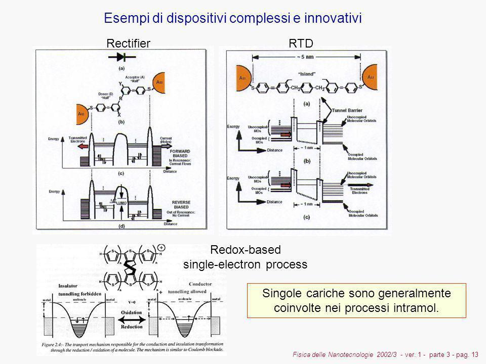 Fisica delle Nanotecnologie 2002/3 - ver. 1 - parte 3 - pag. 13 RTDRectifier Redox-based single-electron process Esempi di dispositivi complessi e inn