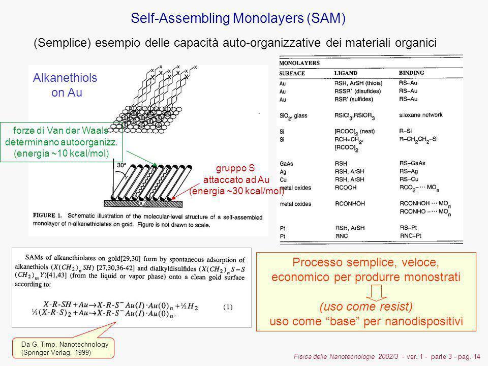Fisica delle Nanotecnologie 2002/3 - ver. 1 - parte 3 - pag. 14 Self-Assembling Monolayers (SAM) (Semplice) esempio delle capacità auto-organizzative