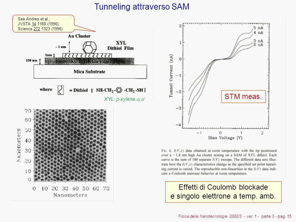 Fisica delle Nanotecnologie 2002/3 - ver. 1 - parte 3 - pag. 15 Tunneling attraverso SAM See Andres et al., JVSTA 14 1180 (1996); Science 272 1323 (19