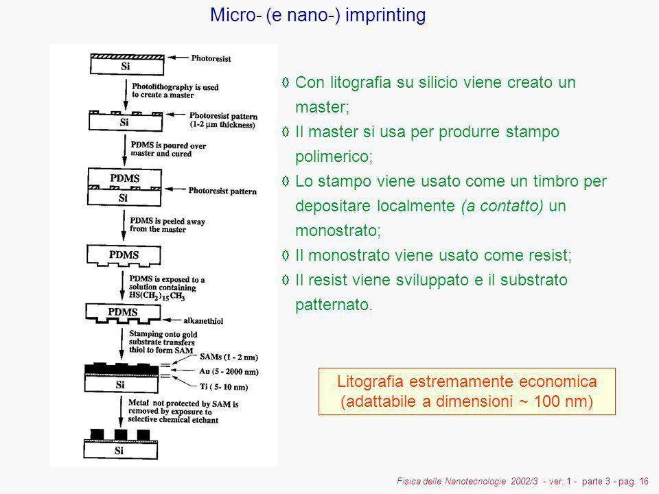 Fisica delle Nanotecnologie 2002/3 - ver. 1 - parte 3 - pag. 16 Micro- (e nano-) imprinting Con litografia su silicio viene creato un master; Il maste