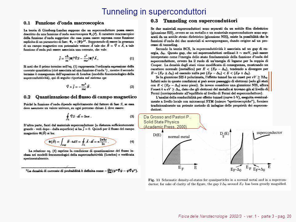Fisica delle Nanotecnologie 2002/3 - ver. 1 - parte 3 - pag. 20 Tunneling in superconduttori Da Grosso and Pastori P., Solid State Physics (Academic P