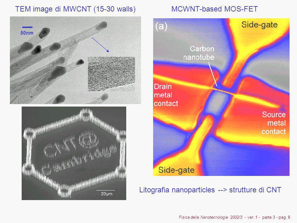 Fisica delle Nanotecnologie 2002/3 - ver. 1 - parte 3 - pag. 8 50nm TEM image di MWCNT (15-30 walls) 500nm MCWNT-based MOS-FET Litografia nanoparticle