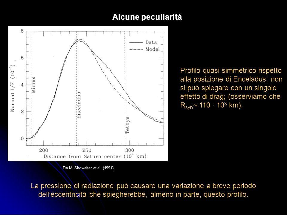 Alcune peculiarità Profilo quasi simmetrico rispetto alla posizione di Enceladus: non si può spiegare con un singolo effetto di drag; (osserviamo che