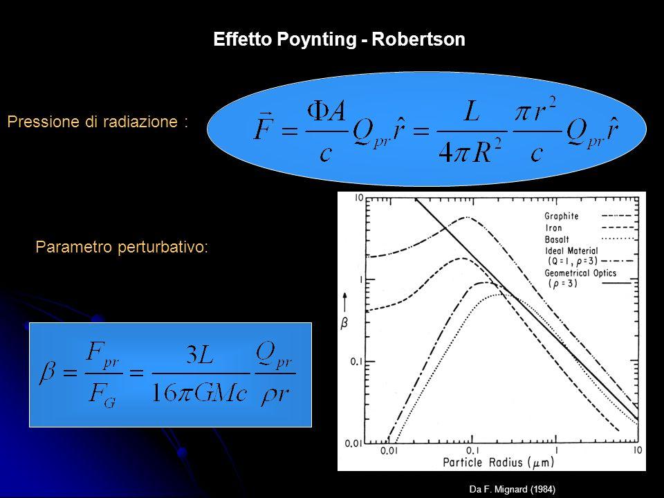 Effetto Poynting - Robertson Pressione di radiazione : Parametro perturbativo: Da F. Mignard (1984)