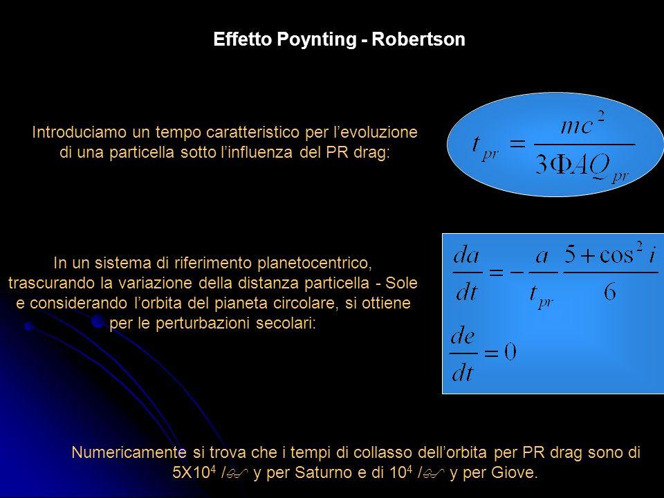 Effetto Poynting - Robertson Introduciamo un tempo caratteristico per levoluzione di una particella sotto linfluenza del PR drag: In un sistema di rif