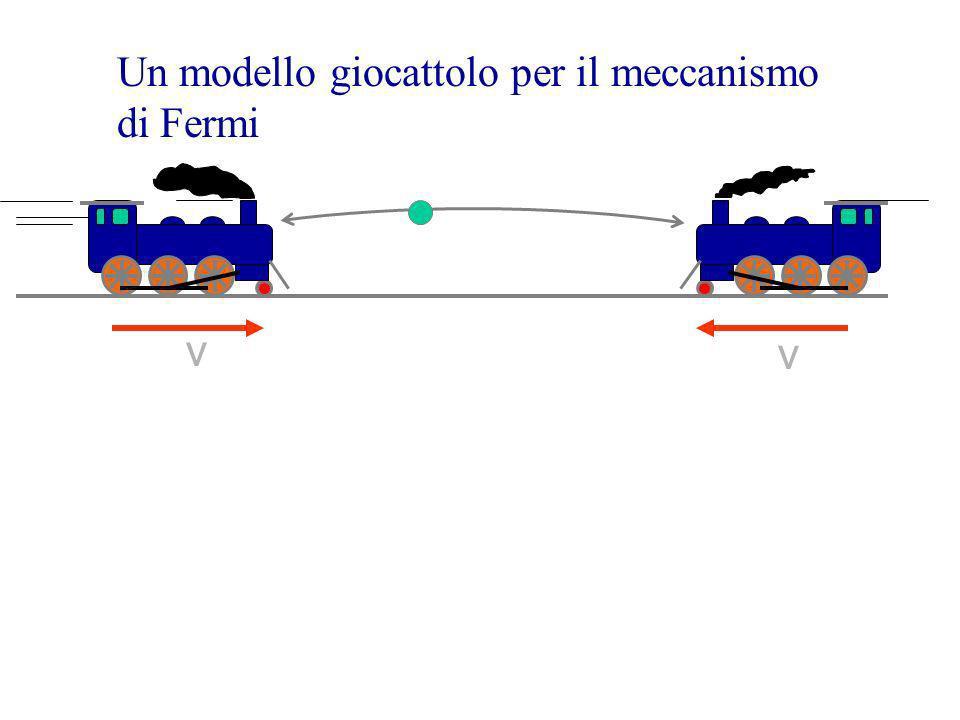 Un modello giocattolo per il meccanismo di Fermi v v