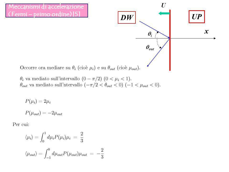 Meccanismi di accelerazione (Fermi – primo ordine)[5] i out x U UP DW