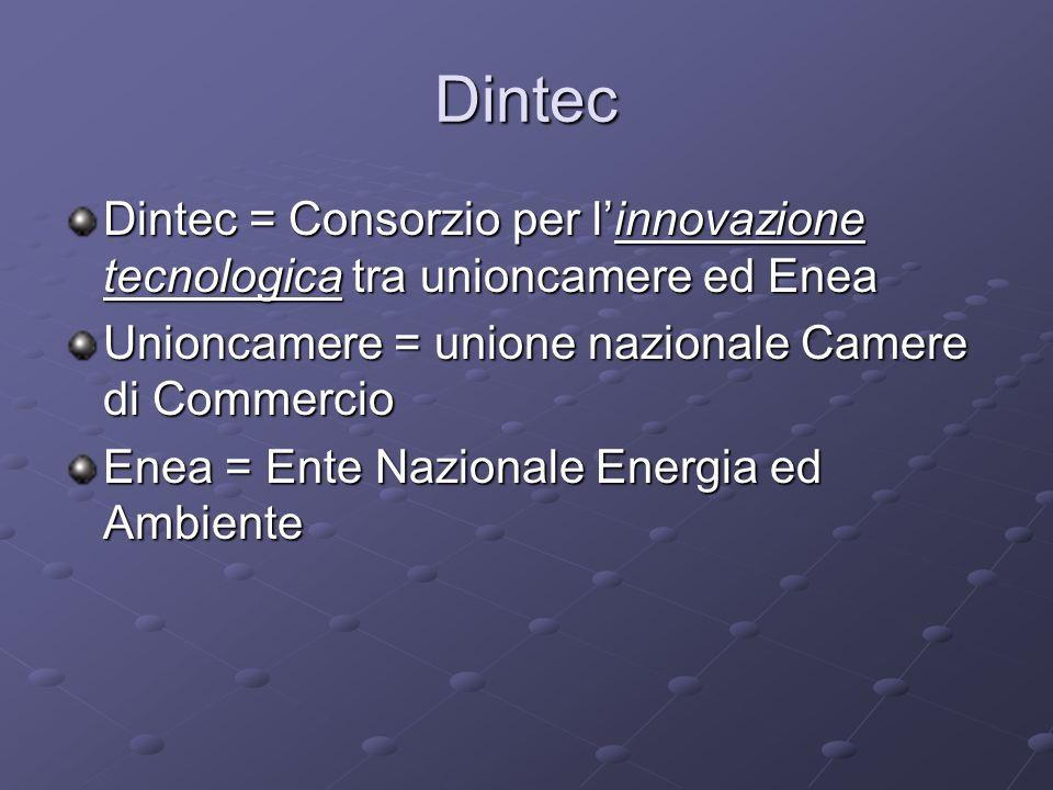 Dintec Dintec = Consorzio per linnovazione tecnologica tra unioncamere ed Enea Unioncamere = unione nazionale Camere di Commercio Enea = Ente Nazionale Energia ed Ambiente