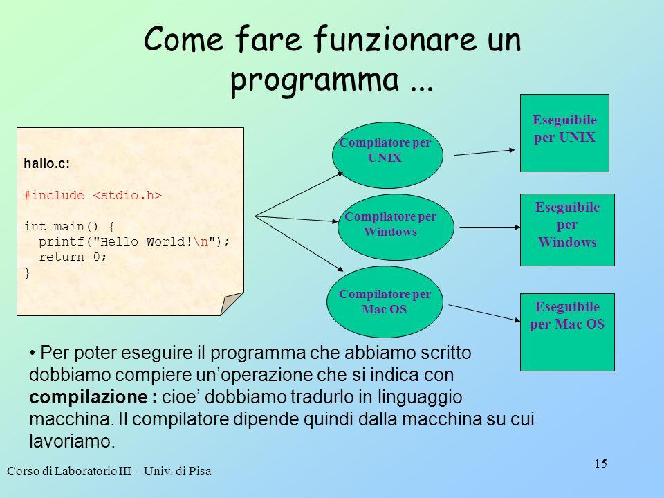 Corso di Laboratorio III – Univ. di Pisa 15 Come fare funzionare un programma... hallo.c: #include int main() { printf(
