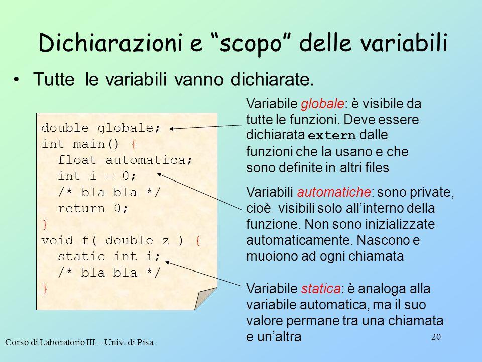 Corso di Laboratorio III – Univ. di Pisa 20 Dichiarazioni e scopo delle variabili double globale; int main() { float automatica; int i = 0; /* bla bla