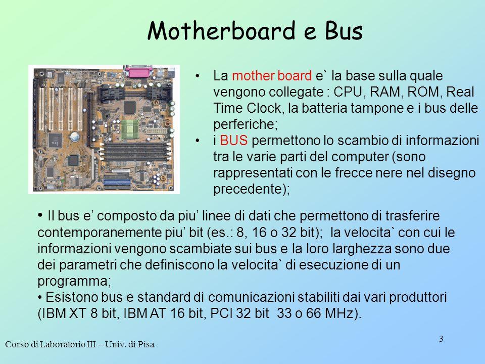 Corso di Laboratorio III – Univ. di Pisa 3 Motherboard e Bus La mother board e` la base sulla quale vengono collegate : CPU, RAM, ROM, Real Time Clock