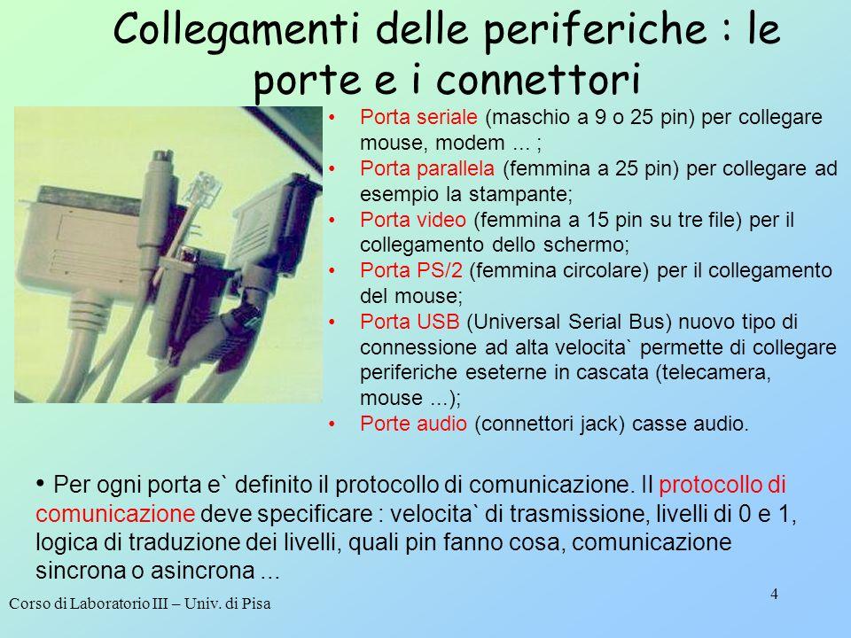 Corso di Laboratorio III – Univ. di Pisa 4 Collegamenti delle periferiche : le porte e i connettori Porta seriale (maschio a 9 o 25 pin) per collegare