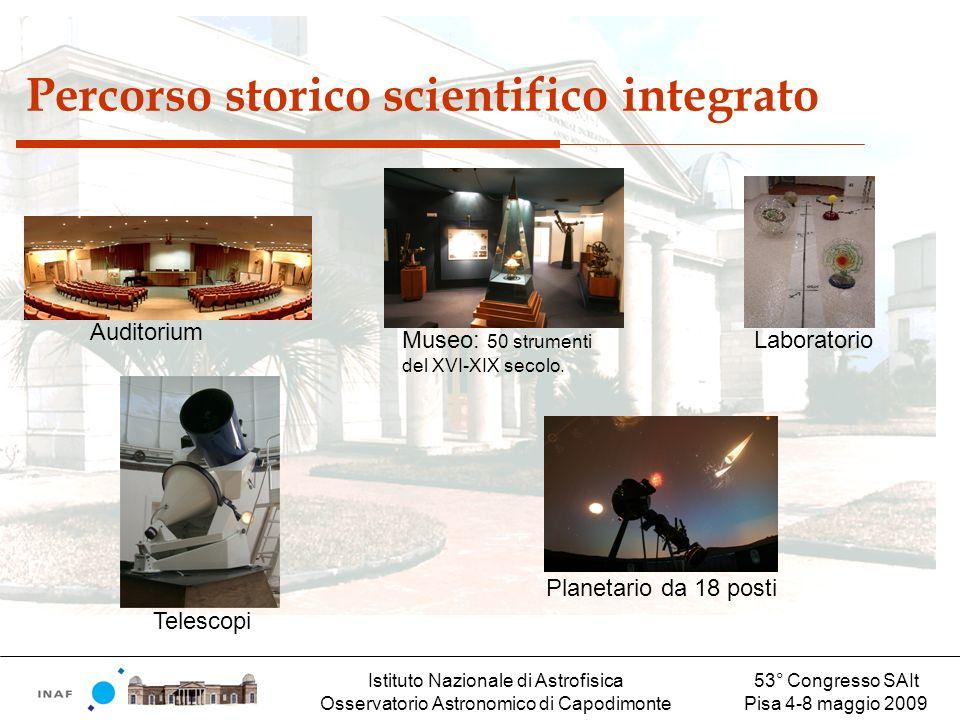 Istituto Nazionale di Astrofisica Osservatorio Astronomico di Capodimonte 53° Congresso SAIt Pisa 4-8 maggio 2009 Percorso storico scientifico integra
