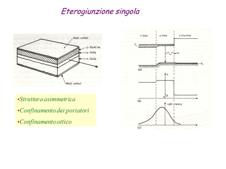 Eterogiunzione singola Struttura asimmetrica Confinamento dei portatori Confinamento ottico