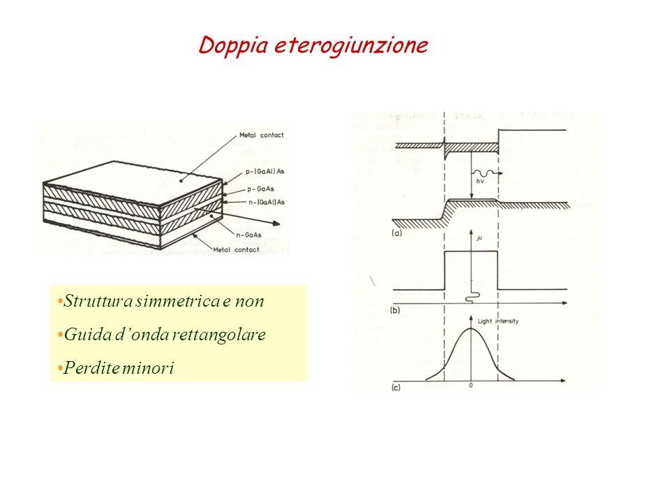 Doppia eterogiunzione Struttura simmetrica e non Guida donda rettangolare Perdite minori