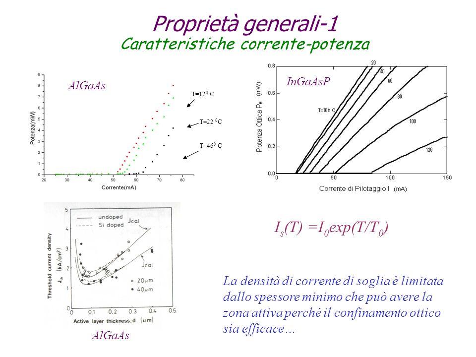 Caratteristiche corrente-potenza Proprietà generali-1 T=12 0 C T=22 0 C T=46 0 C I s (T) =I 0 exp(T/T 0 ) AlGaAs InGaAsP AlGaAs La densità di corrente