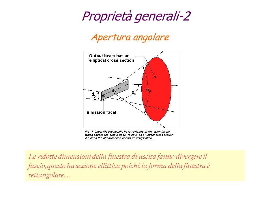 Proprietà generali-2 Apertura angolare Le ridotte dimensioni della finestra di uscita fanno divergere il fascio,questo ha sezione ellittica poiché la