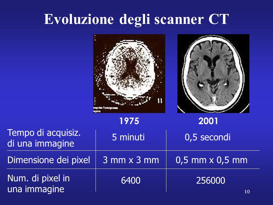 10 Evoluzione degli scanner CT 19752001 Tempo di acquisiz.
