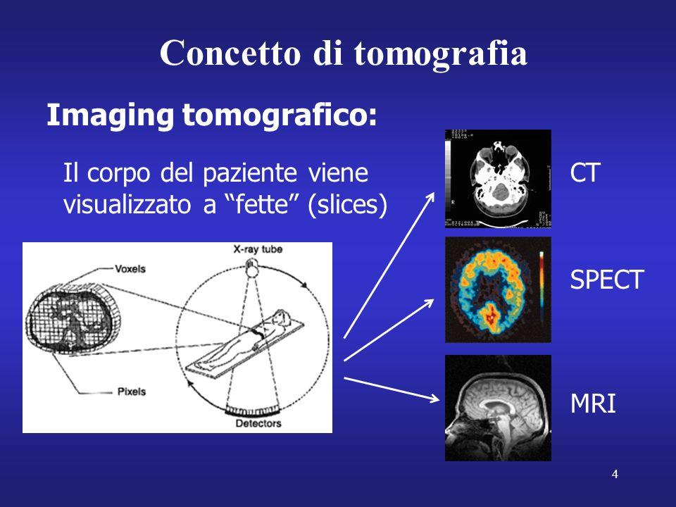 4 Concetto di tomografia Imaging tomografico: Il corpo del paziente viene visualizzato a fette (slices) CT SPECT MRI