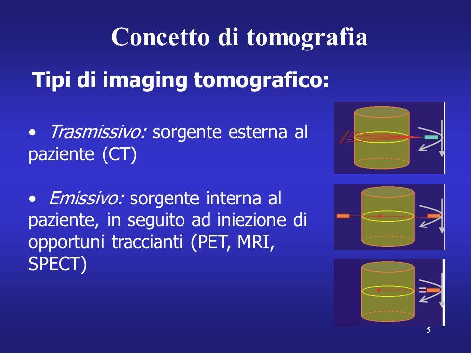 6 Computed Tomography Imaging trasmissivo (trasmissione di raggi X attraverso il paziente) Indagini di tipo morfologico (informazioni in 3D multi- slice sullanatomia) Alta capacità di discriminare tessuti con diverse proprietà di attenuazione (sensibilità), regolando l intensità del fascio incidente Alta risoluzione spaziale