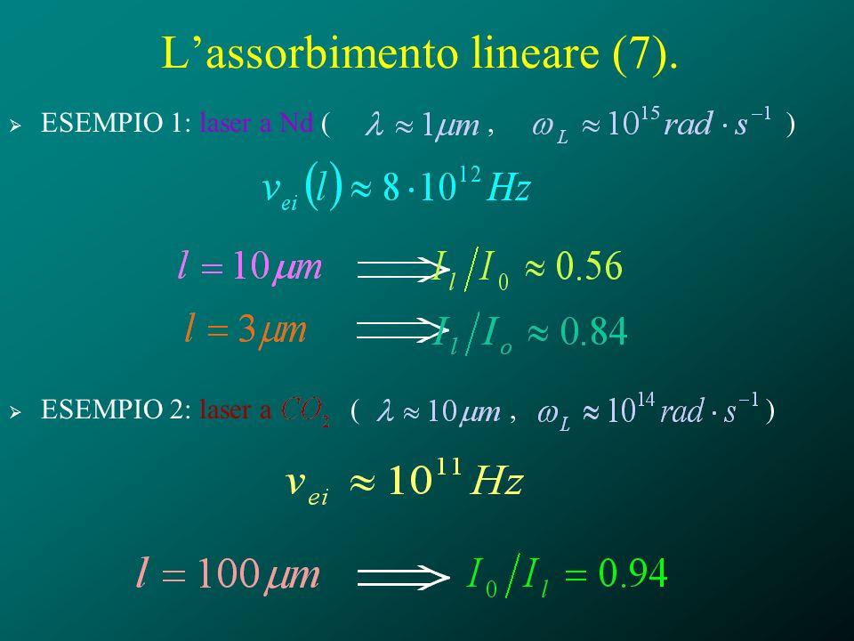 Lassorbimento lineare (7). ESEMPIO 1: laser a Nd (, ) ESEMPIO 2: laser a (, )