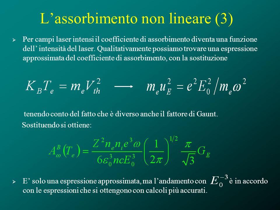 Lassorbimento non lineare (3) Per campi laser intensi il coefficiente di assorbimento diventa una funzione dell intensità del laser. Qualitativamente
