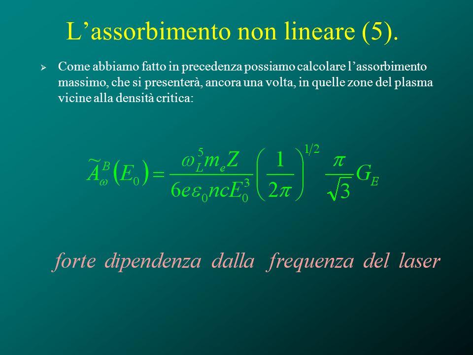 Lassorbimento non lineare (5). Come abbiamo fatto in precedenza possiamo calcolare lassorbimento massimo, che si presenterà, ancora una volta, in quel