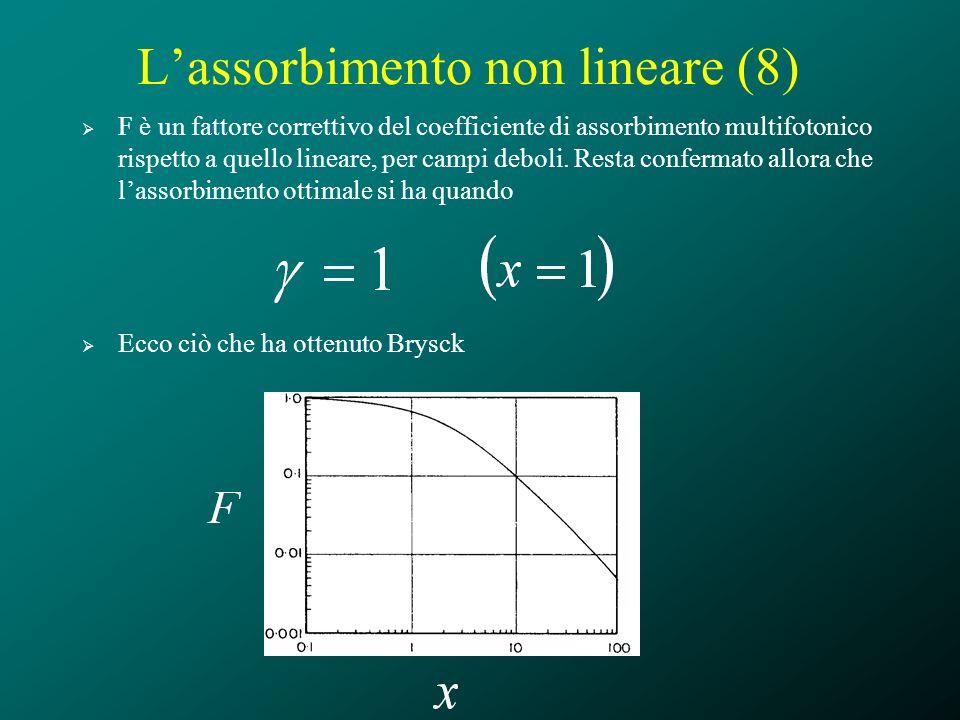 Lassorbimento non lineare (8) F è un fattore correttivo del coefficiente di assorbimento multifotonico rispetto a quello lineare, per campi deboli. Re