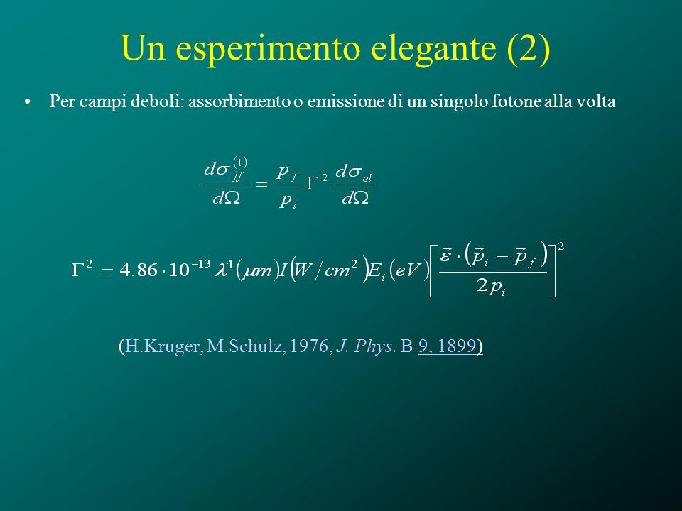 Un esperimento elegante (2) Per campi deboli: assorbimento o emissione di un singolo fotone alla volta (H.Kruger, M.Schulz, 1976, J. Phys. B 9, 1899)