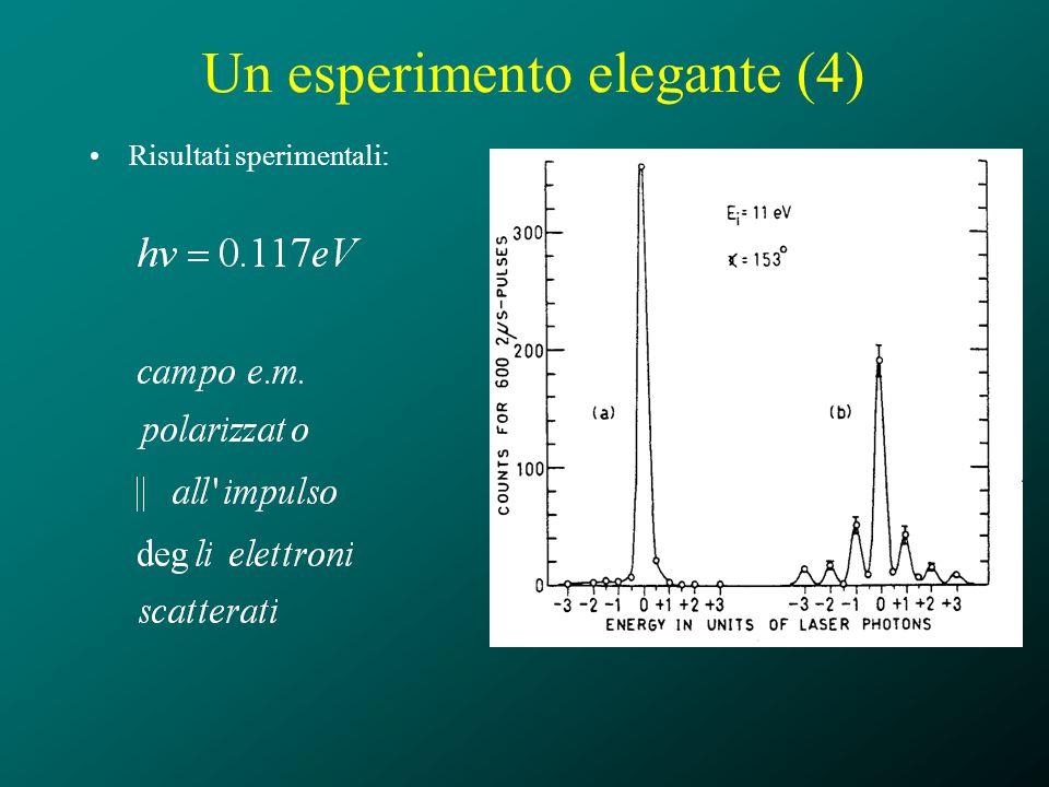 Un esperimento elegante (4) Risultati sperimentali: