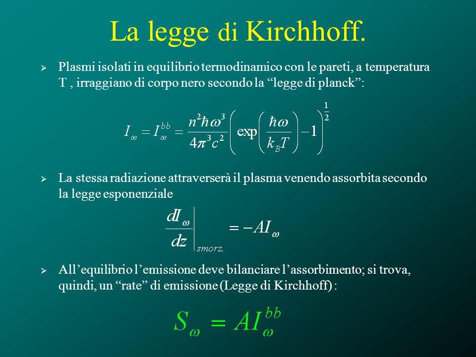 La legge di Kirchhoff. Plasmi isolati in equilibrio termodinamico con le pareti, a temperatura T, irraggiano di corpo nero secondo la legge di planck: