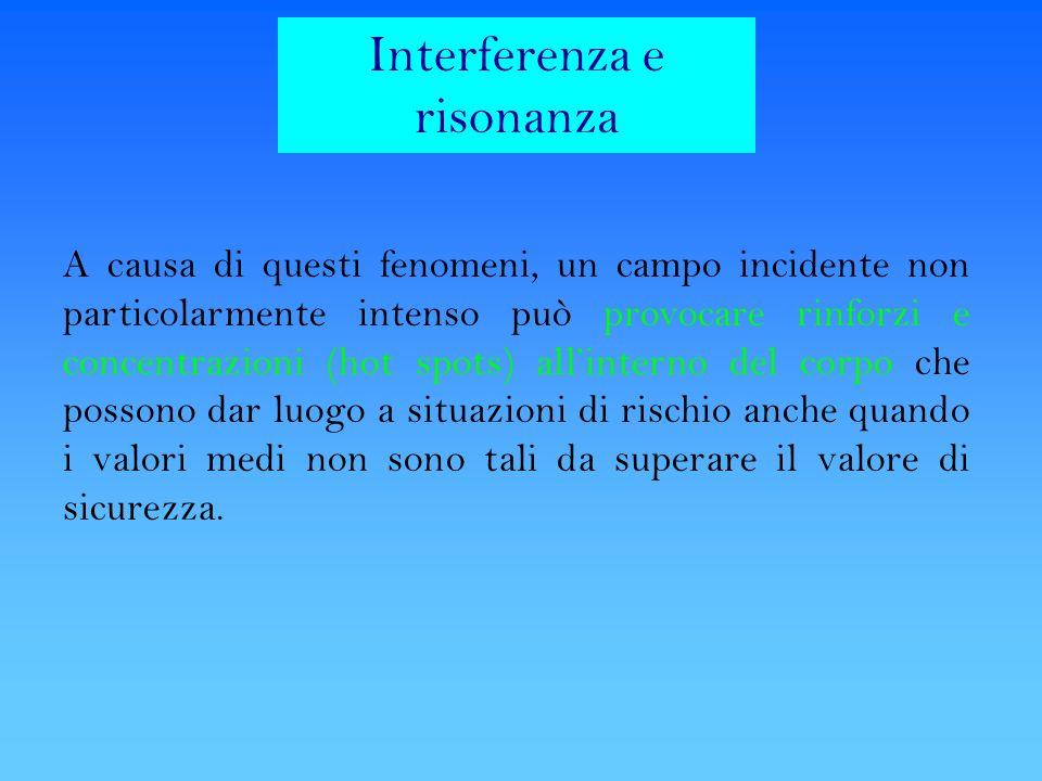 Interferenza e risonanza A causa di questi fenomeni, un campo incidente non particolarmente intenso può provocare rinforzi e concentrazioni (hot spots
