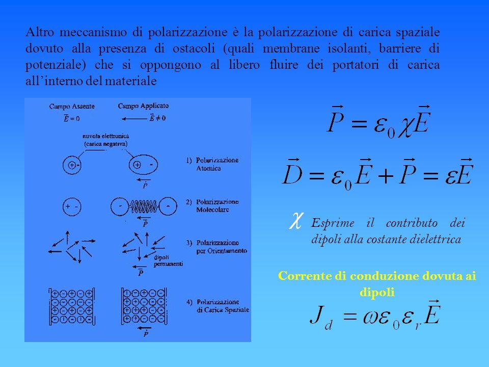 Altro meccanismo di polarizzazione è la polarizzazione di carica spaziale dovuto alla presenza di ostacoli (quali membrane isolanti, barriere di poten