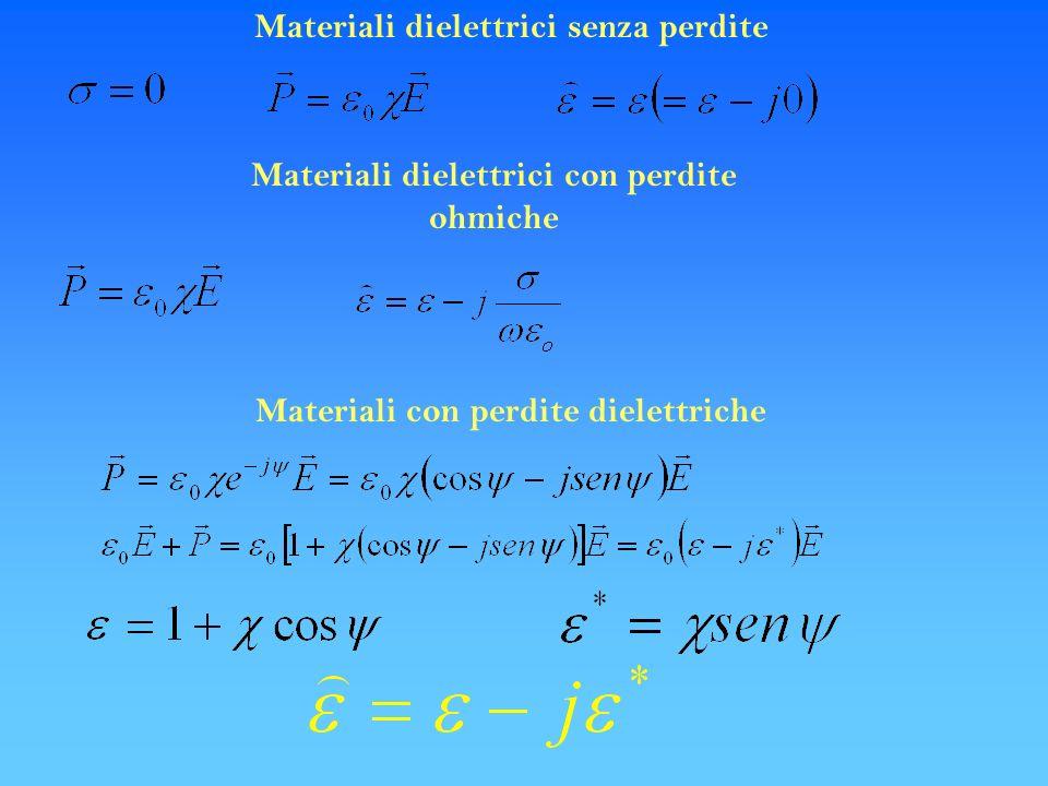 Materiali dielettrici senza perdite Materiali dielettrici con perdite ohmiche Materiali con perdite dielettriche