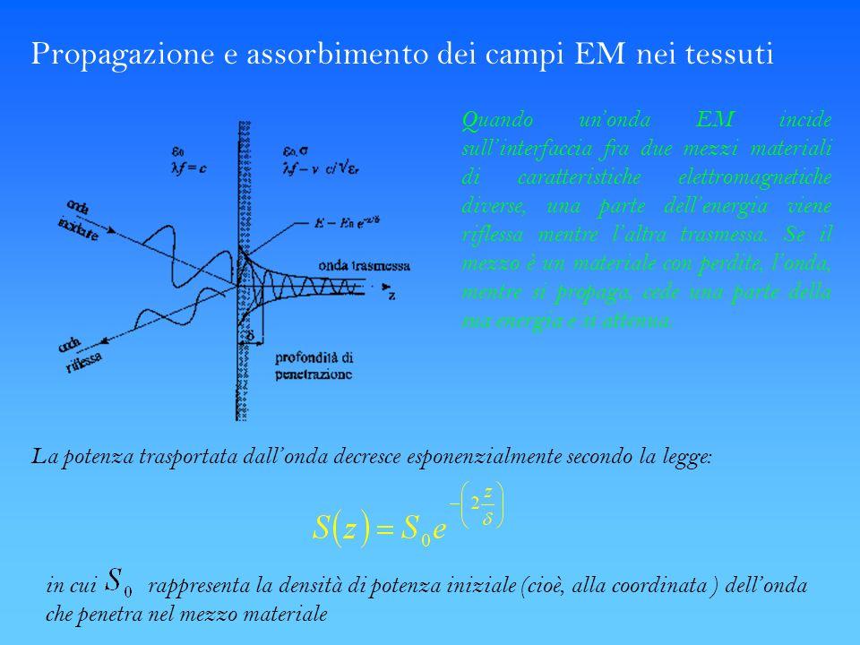 Propagazione e assorbimento dei campi EM nei tessuti Quando unonda EM incide sullinterfaccia fra due mezzi materiali di caratteristiche elettromagneti