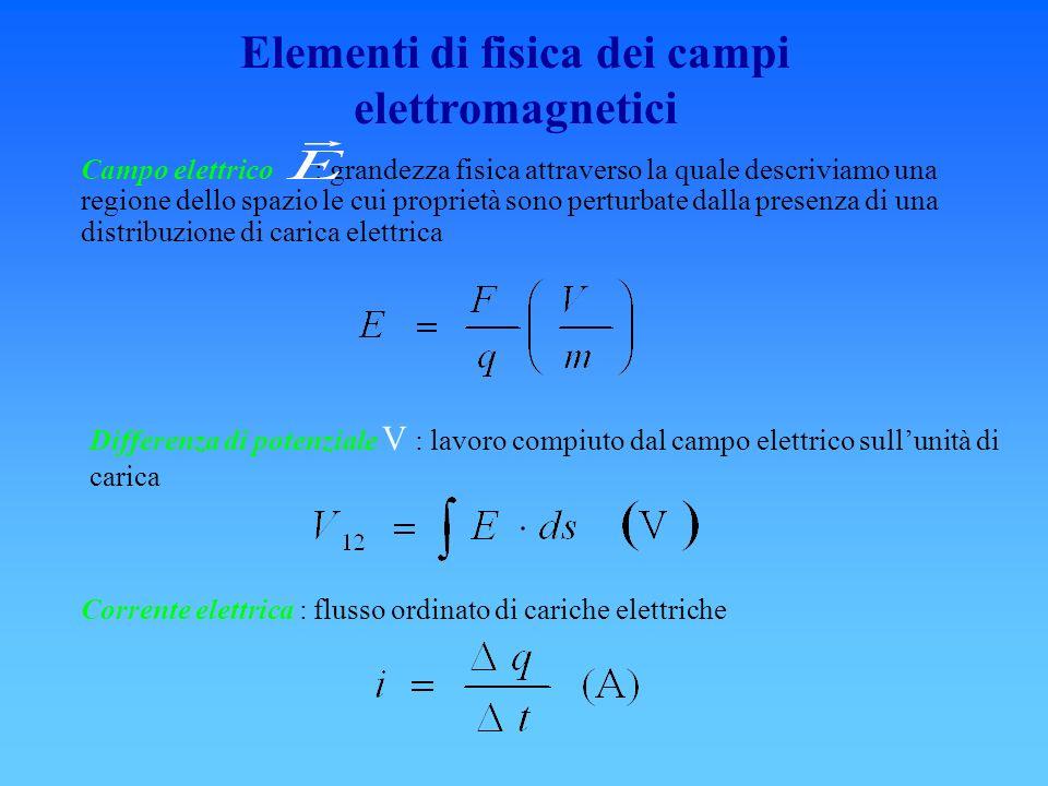 Elementi di fisica dei campi elettromagnetici Campo elettrico : grandezza fisica attraverso la quale descriviamo una regione dello spazio le cui propr