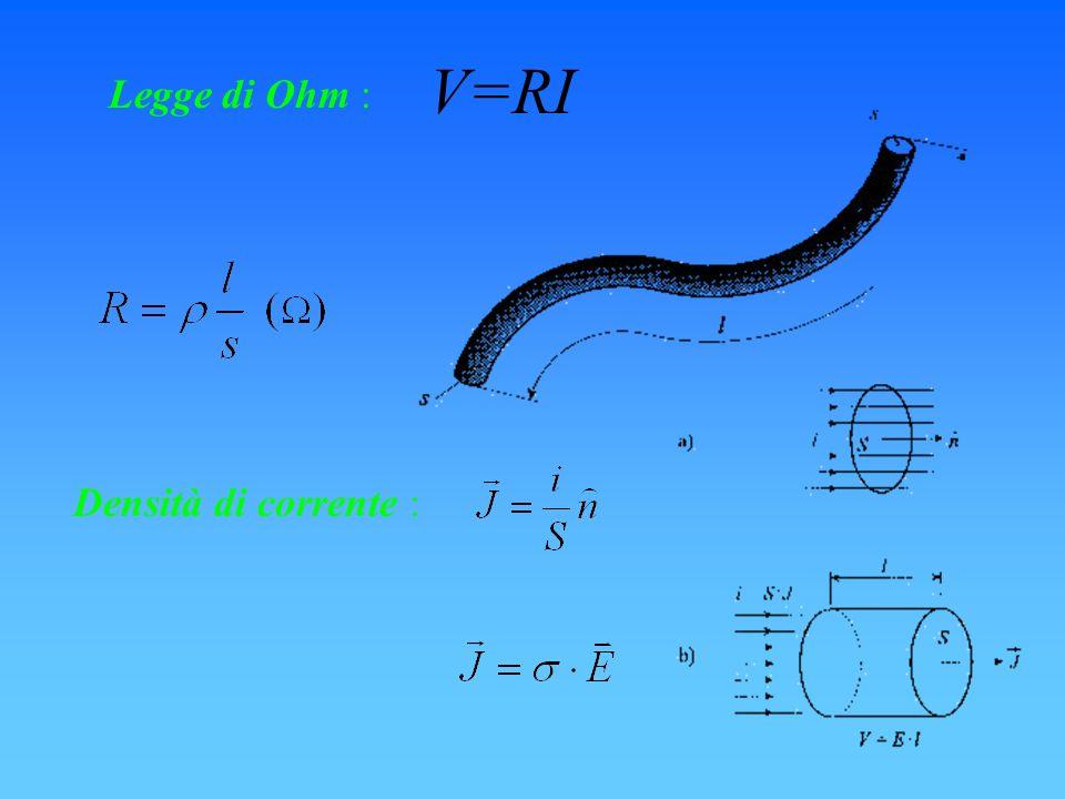 Densità di corrente : V=RI Legge di Ohm :