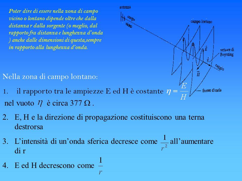 Nella zona di campo lontano: 1. il rapporto tra le ampiezze E ed H è costante nel vuoto è circa 377. 2.E, H e la direzione di propagazione costituisco