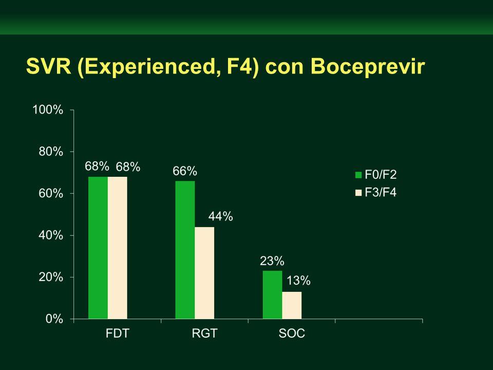 SVR (Experienced, F4) con Boceprevir