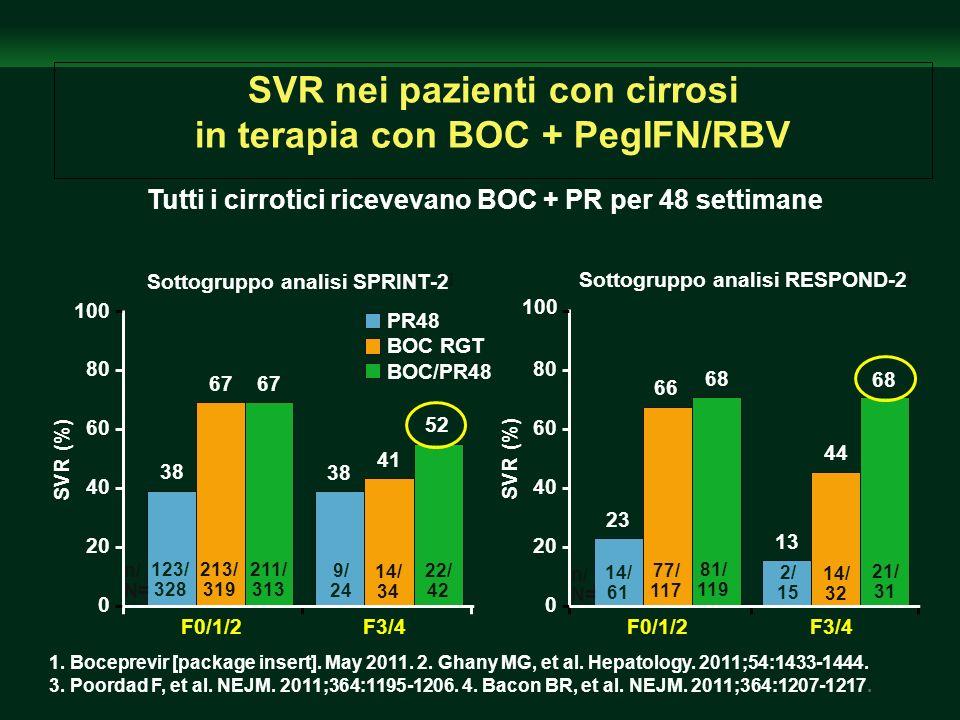 SVR nei pazienti con cirrosi in terapia con BOC + PegIFN/RBV Tutti i cirrotici ricevevano BOC + PR per 48 settimane Sottogruppo analisi SPRINT-2 ] PR4