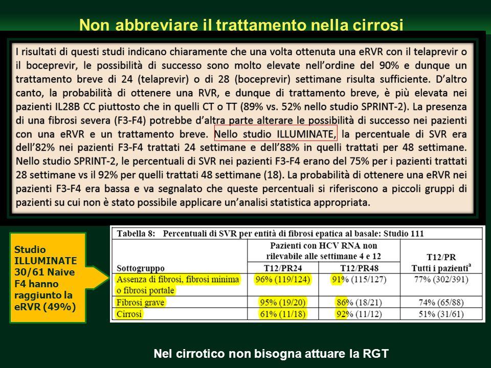 Non abbreviare il trattamento nella cirrosi Studio ILLUMINATE 30/61 Naive F4 hanno raggiunto la eRVR (49%) Nel cirrotico non bisogna attuare la RGT