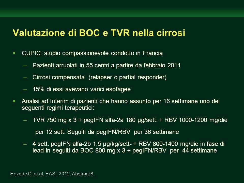 Valutazione di BOC e TVR nella cirrosi CUPIC: studio compassionevole condotto in Francia –Pazienti arruolati in 55 centri a partire da febbraio 2011 –