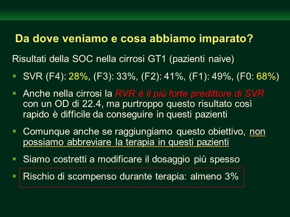 Da dove veniamo e cosa abbiamo imparato? Risultati della SOC nella cirrosi GT1 (pazienti naive) SVR (F4): 28%, (F3): 33%, (F2): 41%, (F1): 49%, (F0: 6