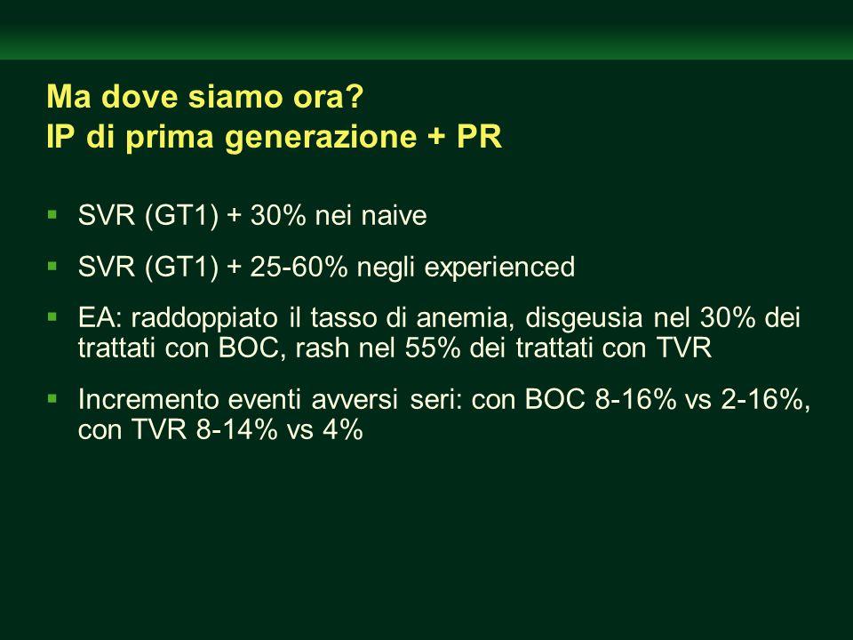 Ma dove siamo ora? IP di prima generazione + PR SVR (GT1) + 30% nei naive SVR (GT1) + 25-60% negli experienced EA: raddoppiato il tasso di anemia, dis